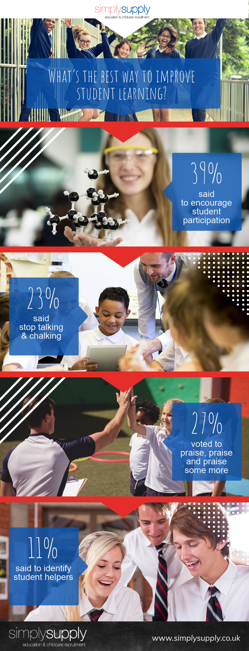 march simply supply teaching - What's the best way to improve student learning - infographic