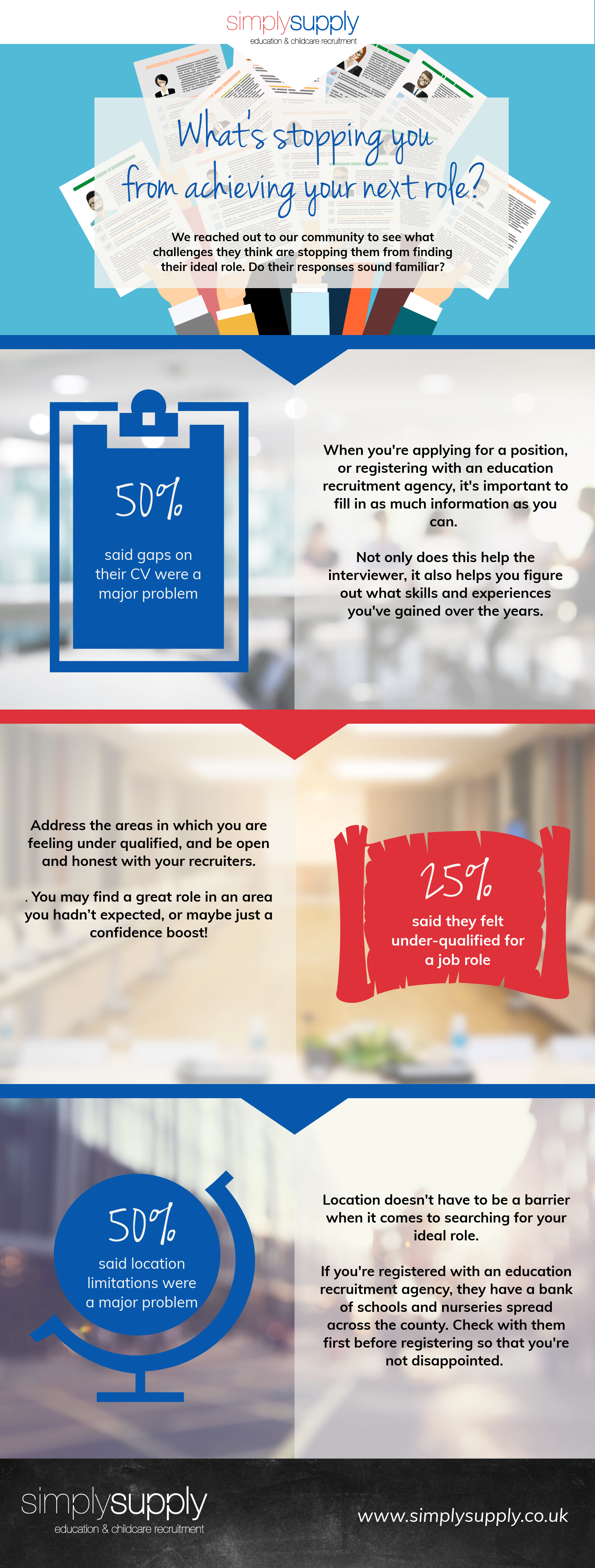 simply 5c 20sup 35184939 - What's stopping you from achieving your next role? - infographic