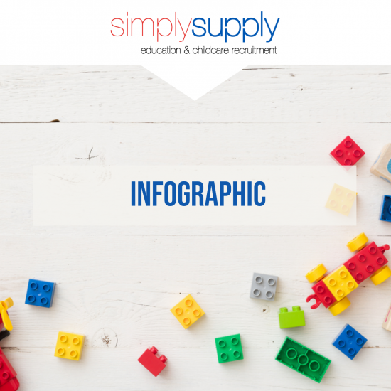 simply supply april infographic 550x550 - News